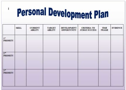 Doc736520 Personal Development Example Doc736520 Personal – Personal Improvement Plan Examples